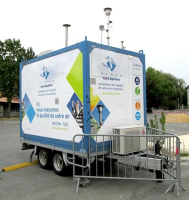 Mobilna stacja airquality